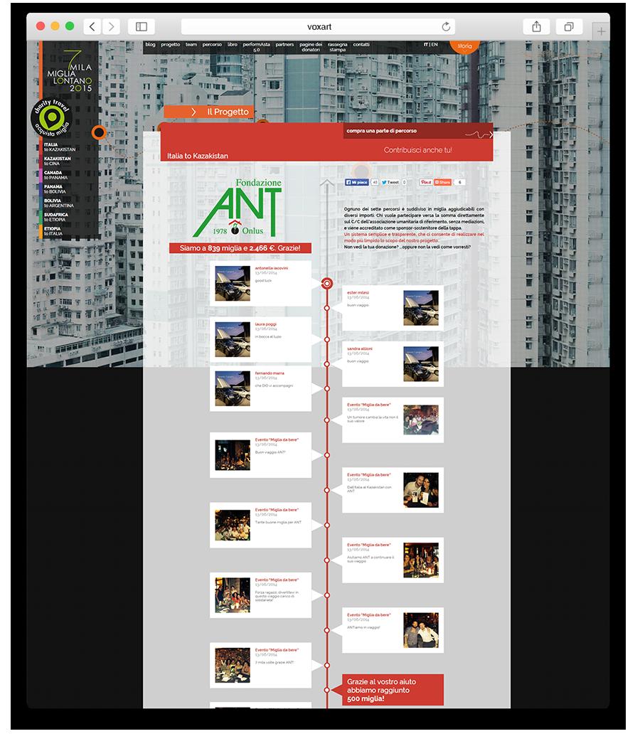 Web Design - Social Media Marketing